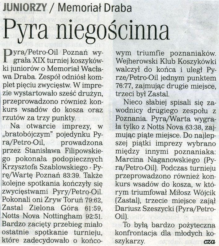 Pyra6108